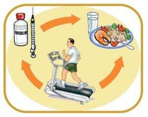 diabetes-tipo-2-tratamento