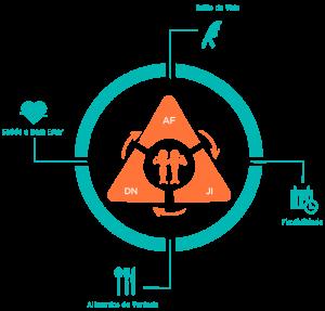 Codigo-Diagrama-Emagrecer-de-Vez