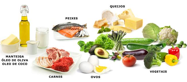 Alimentos permitidos pela dieta low carb