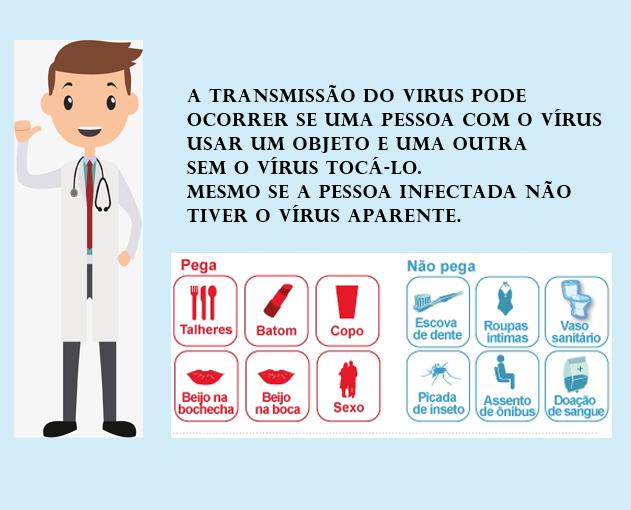 Contagio do vírus do Herpes