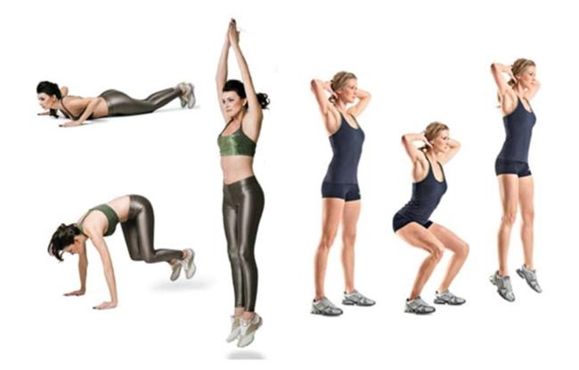 Os exercícios aeróbiosque possuem intensidade baixa oumoderada geralmente proporcionam umaperda de gorduras de maneira limitada