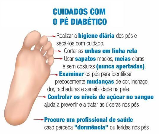 Cuidados com o pé diabético - realize higiene diária, cortar as unhas em linha reta, use sapatos que não machuquem os pés, examinar os pés