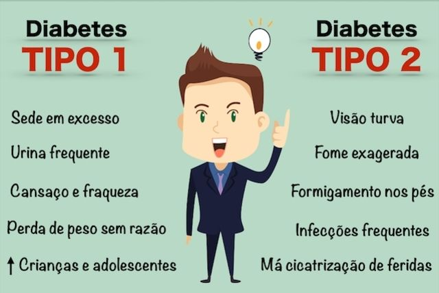Diabetes tipo 1 - Diabetes tipo 2