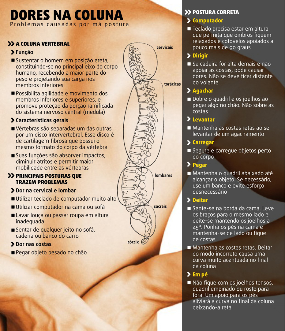 Hábitos que podem ser motivo das suas dores nas costas