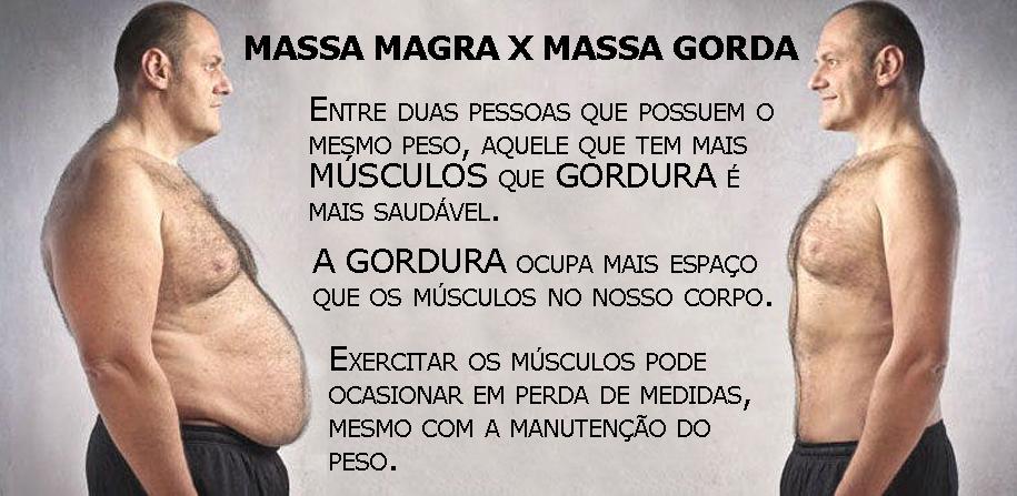 MASSA MAGRA x MASSA GORDA - entre duas pessoas que possuem o mesmo peso, aquele que tem mais músculos que gordura é mais saudável.